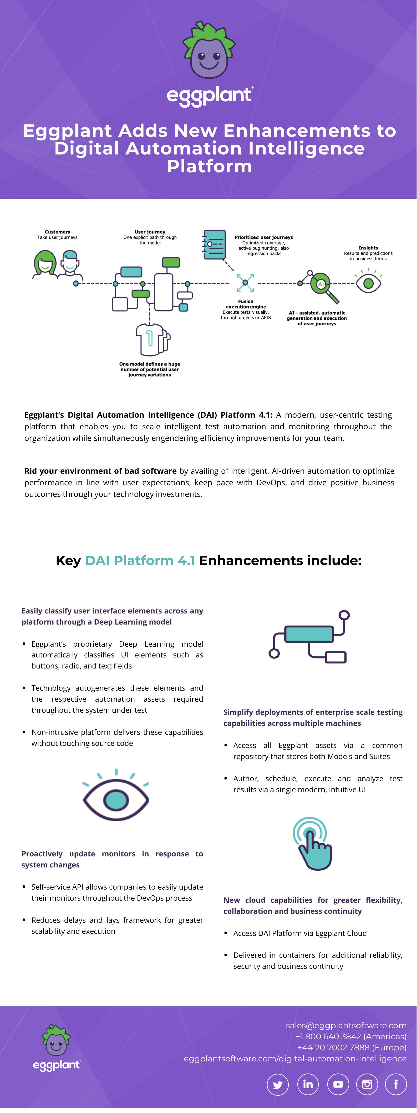 Eggplant adds new enhancements to Digital Automation Intelligence platform