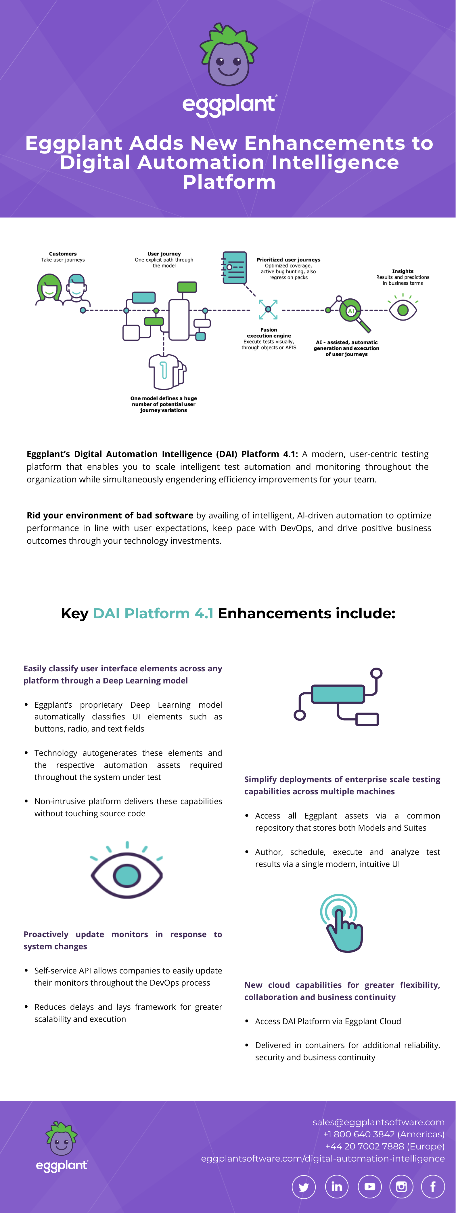 Eggplant adds new enhancements to Digital Automation Intelligence platform